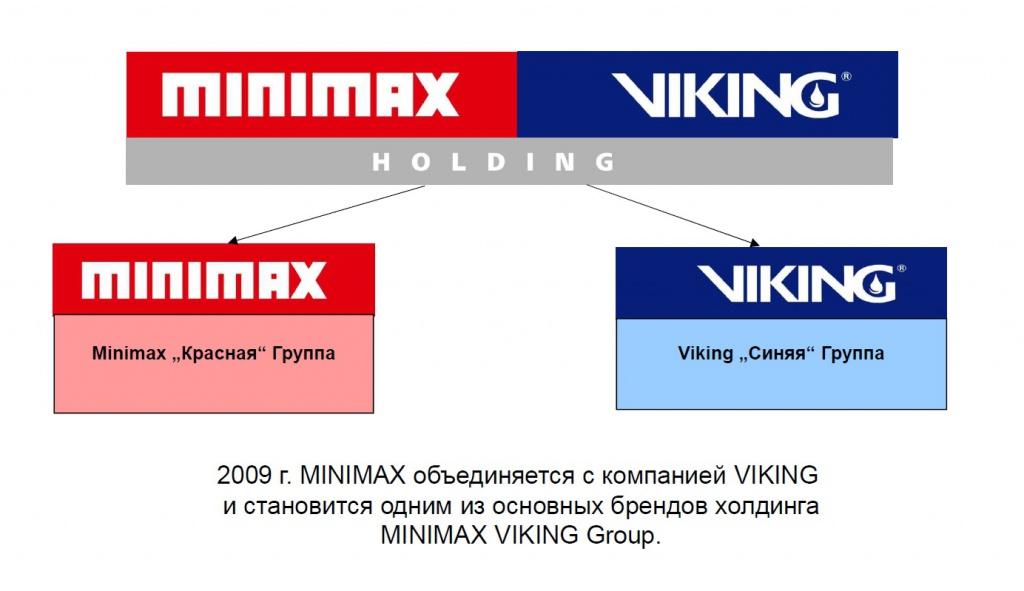 minimaxviking.jpg